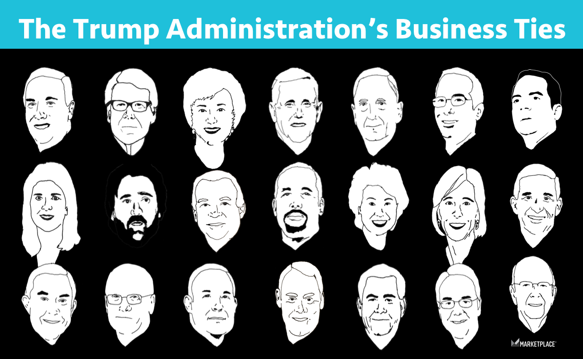 The Trump Administration's Business Ties